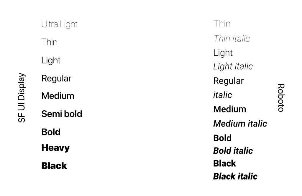 font-weight-versatility